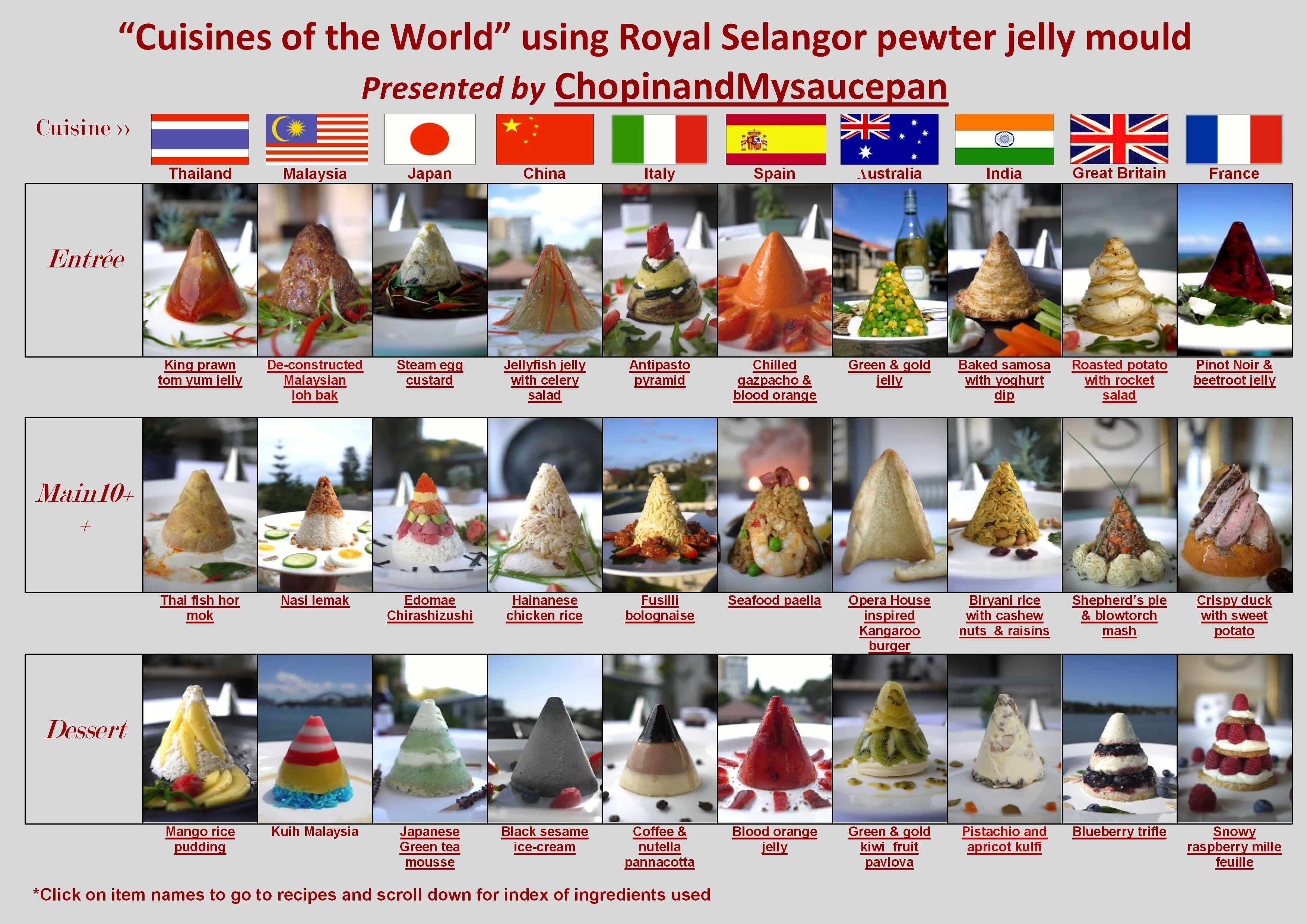 Day 17 get your jelly on seafood paella for Cuisine s